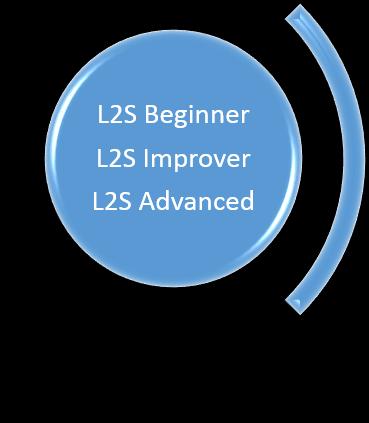 L2S Logo