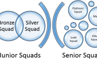 Squads Logo